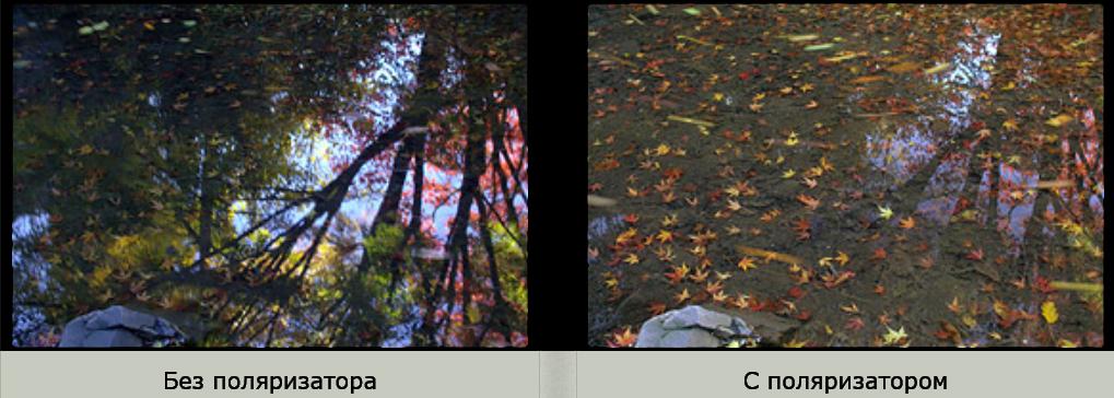 влияние поляризационных фильтров на отражения